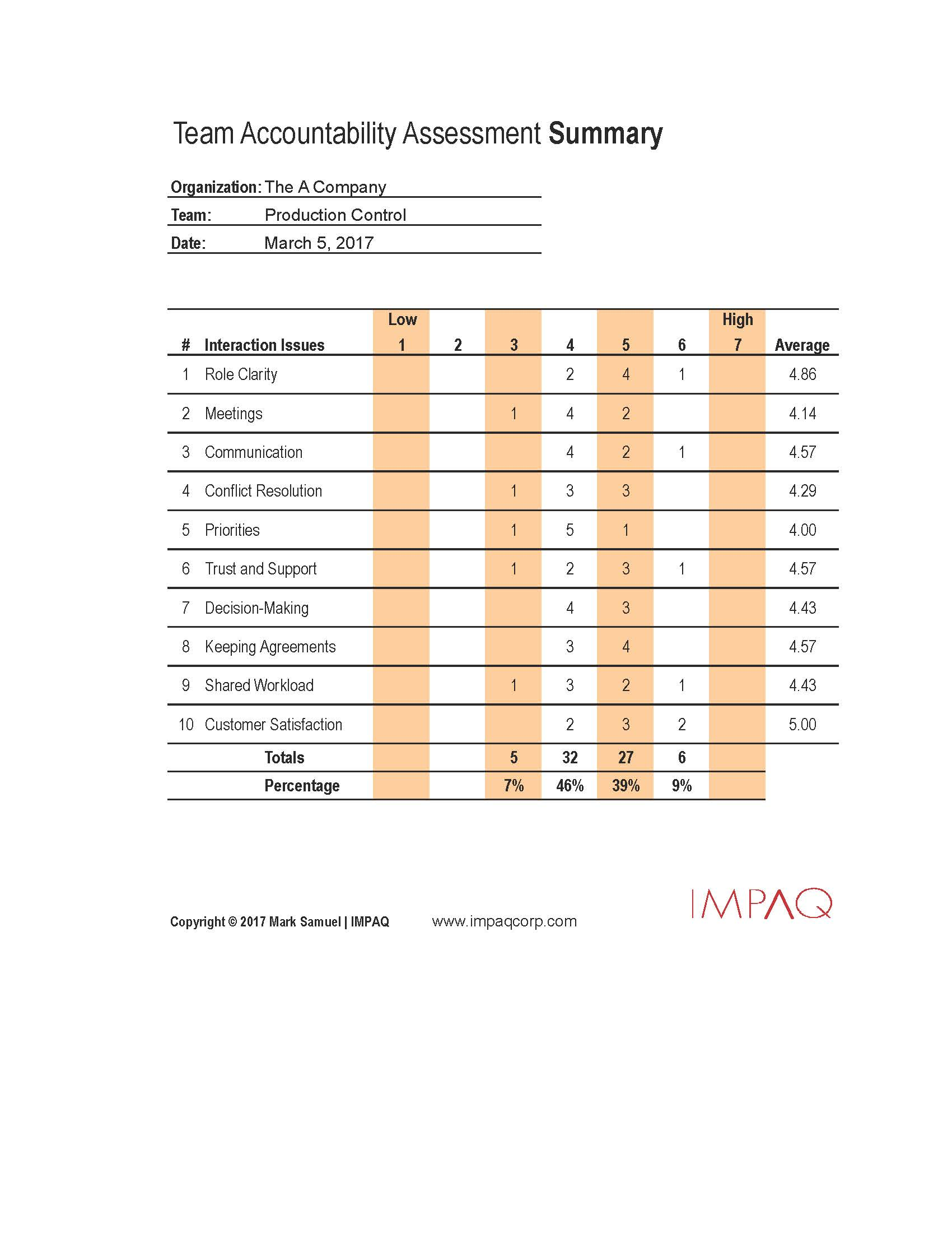 2nd Assessment
